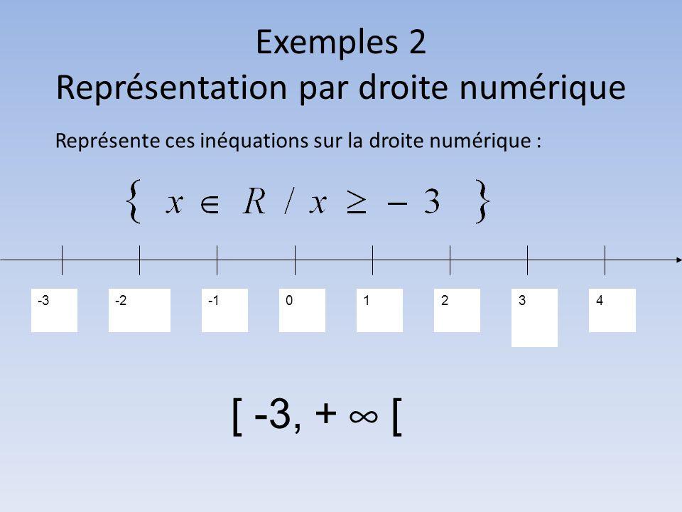 Exemples 2 Représentation par droite numérique Représente ces inéquations sur la droite numérique : -3-201234 [ -3, + [