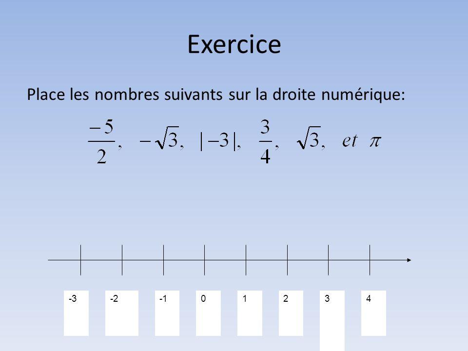 Exercice Place les nombres suivants sur la droite numérique: -3-201234