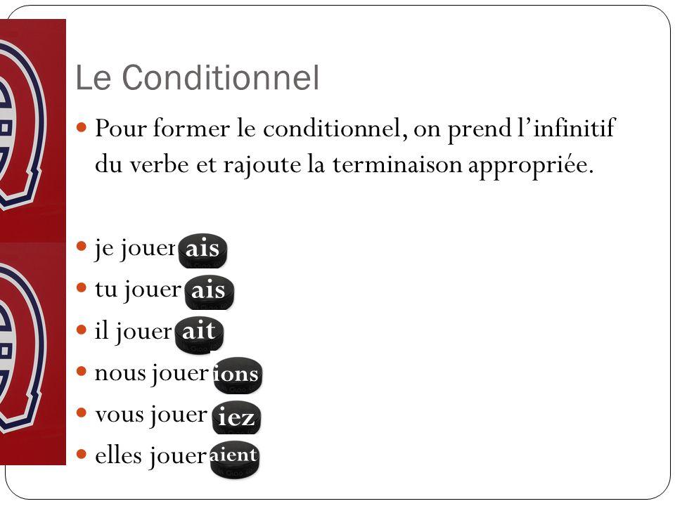 Pour former le conditionnel, on prend linfinitif du verbe et rajoute la terminaison appropriée.