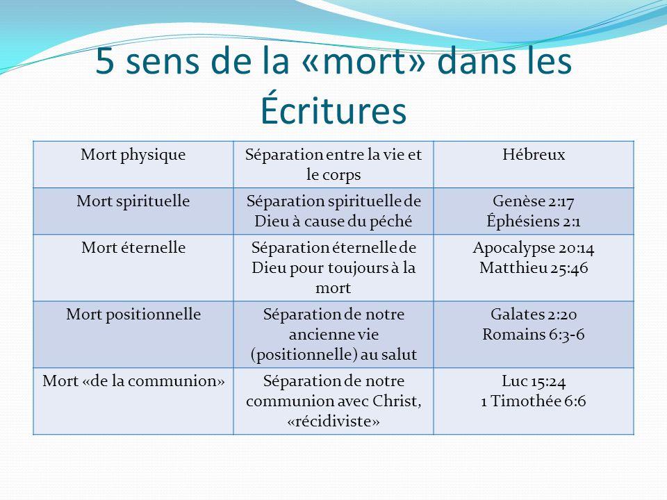 5 sens de la «mort» dans les Écritures Mort physiqueSéparation entre la vie et le corps Hébreux Mort spirituelleSéparation spirituelle de Dieu à cause