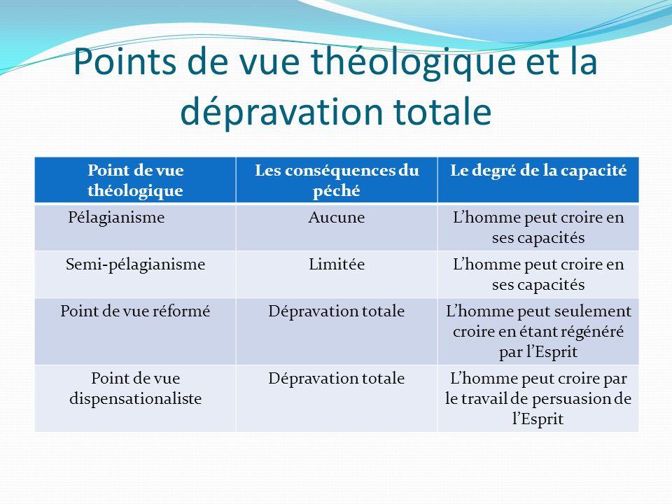 Points de vue théologique et la dépravation totale Point de vue théologique Les conséquences du péché Le degré de la capacité PélagianismeAucuneLhomme