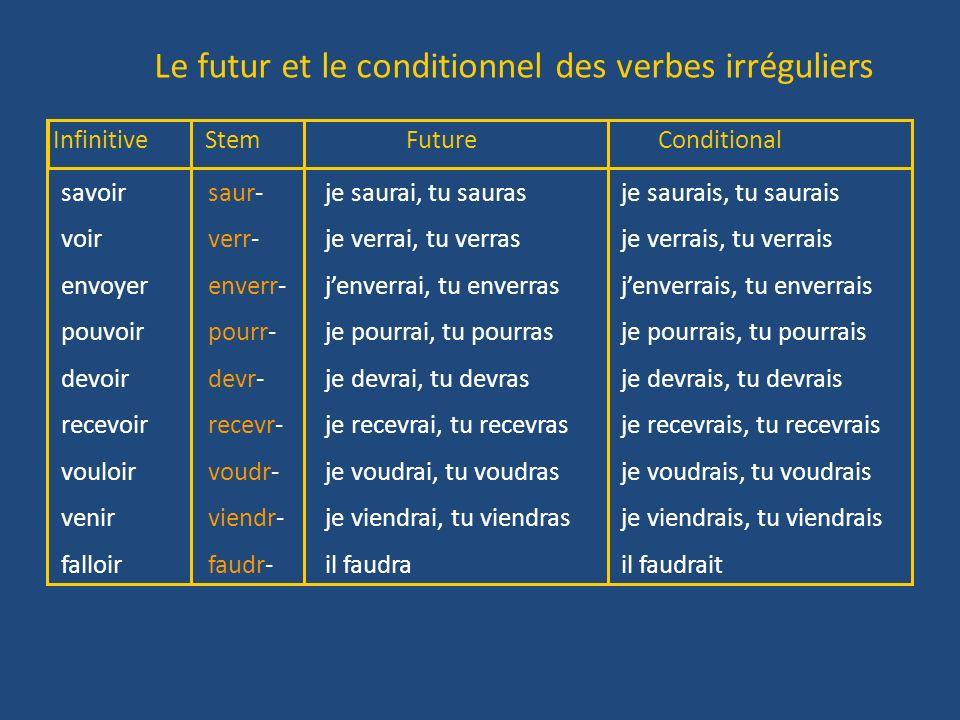 Le futur et le conditionnel des verbes irréguliers InfinitiveStemFutureConditional savoir voir envoyer pouvoir devoir recevoir vouloir venir falloir s