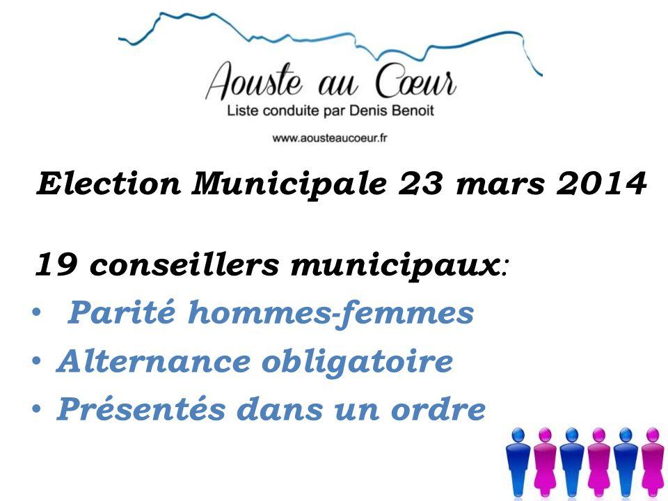 Election Municipale 23 mars 2014 19 conseillers municipaux : Parité hommes-femmes Alternance obligatoire Présentés dans un ordre