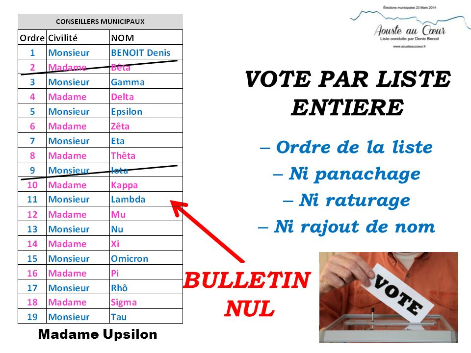 VOTE PAR LISTE ENTIERE – Ordre de la liste – Ni panachage – Ni raturage – Ni rajout de nom Madame Upsilon BULLETIN NUL