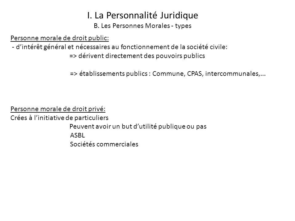 I.La Personnalité Juridique B.