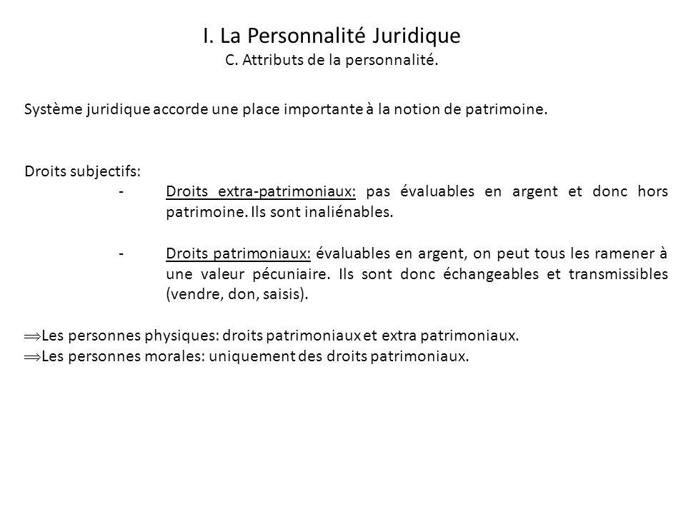 I.La Personnalité Juridique C. Attributs de la personnalité.
