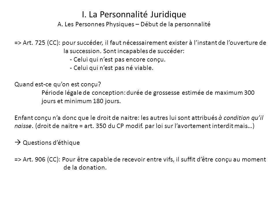 I.La Personnalité Juridique A. Les Personnes Physiques – Début de la personnalité => Art.