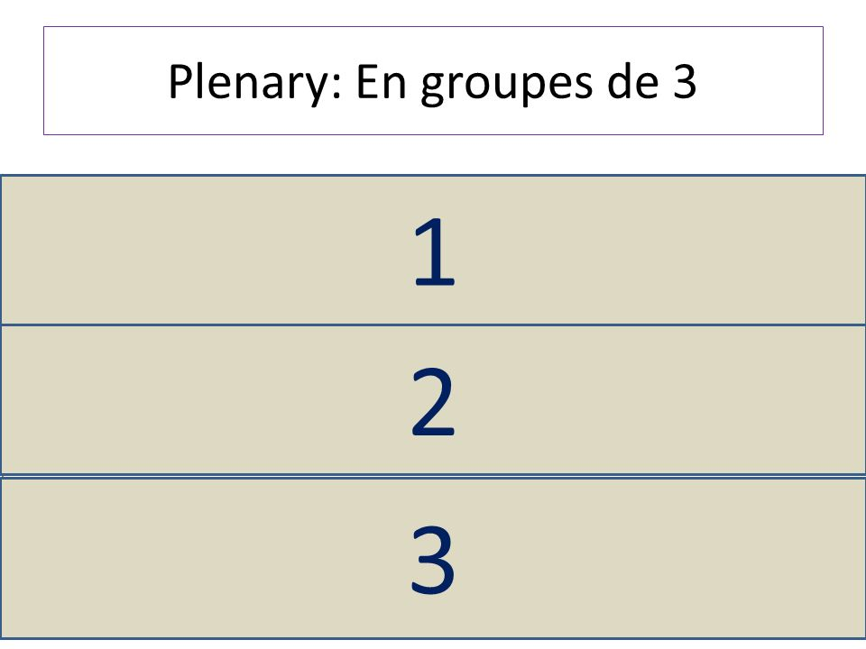 Plenary: En groupes de 3 1: Explain to your group what on means and when you would use it.