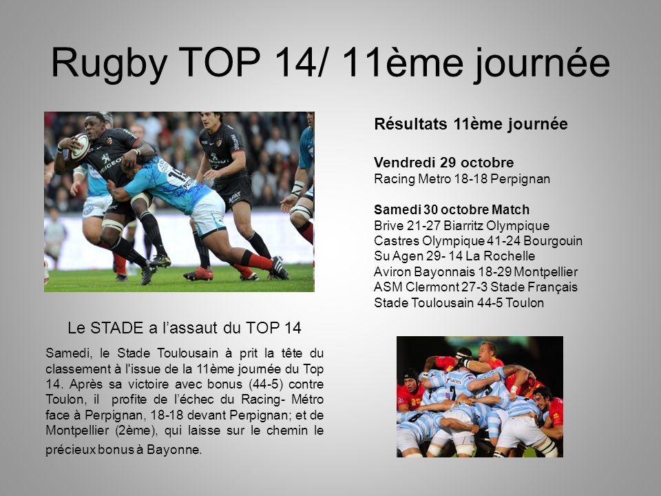Rugby TOP 14/ 11ème journée Résultats 11ème journée Vendredi 29 octobre Racing Metro 18-18 Perpignan Samedi 30 octobre Match Brive 21-27 Biarritz Olympique Castres Olympique 41-24 Bourgouin Su Agen 29- 14 La Rochelle Aviron Bayonnais 18-29 Montpellier ASM Clermont 27-3 Stade Français Stade Toulousain 44-5 Toulon Le STADE a lassaut du TOP 14 Samedi, le Stade Toulousain à prit la tête du classement à l issue de la 11ème journée du Top 14.