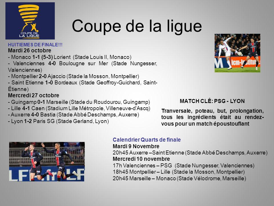 Ligue 1 Résultats Samedi 30 octobre Auxerre 2-0 Nice Brest 2-0 Saint Etienne Caen 2-3 Nancy Lorient 2-0 Arles Avignon Lyon 2-1 Sochaux Toulouse 1-1 Lens Marseille – Rennes (reporté) Dimanche 31 octobre Monaco- Bordeaux (reporté) Valenciennes 1-1 Lille Montpellier 1-1 PSG ANECDOTE DE LA JOURNEE Les chocs entre Marseille et Rennes et Monaco- Bordeaux furent suspendus à cause des fortes pluies dans le Sud Est.