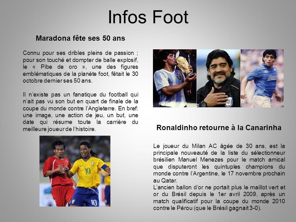 Infos Foot Ronaldinho retourne à la Canarinha Le joueur du Milan AC âgée de 30 ans, est la principale nouveauté de la liste du sélectionneur brésilien Manuel Menezes pour le match amical que disputeront les quintuples champions du monde contre lArgentine, le 17 novembre prochain au Qatar.
