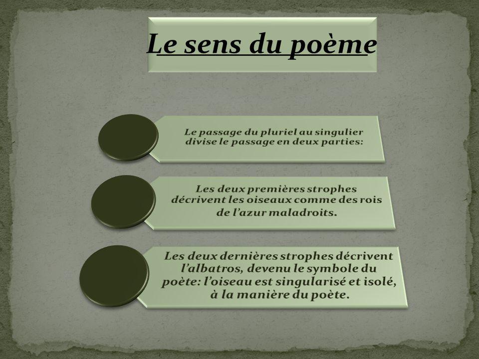 Le sens du poème