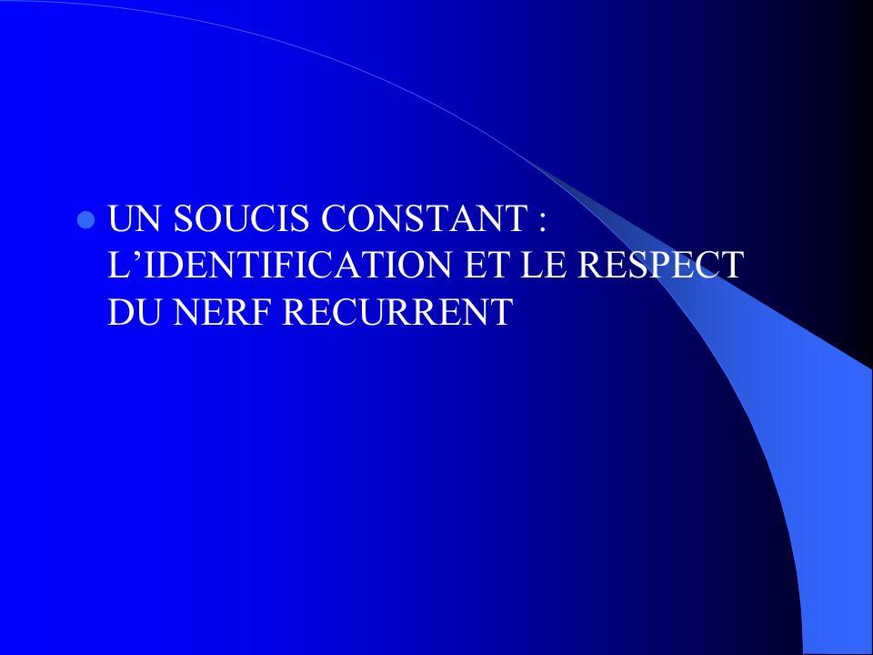 UN SOUCIS CONSTANT : LIDENTIFICATION ET LE RESPECT DU NERF RECURRENT
