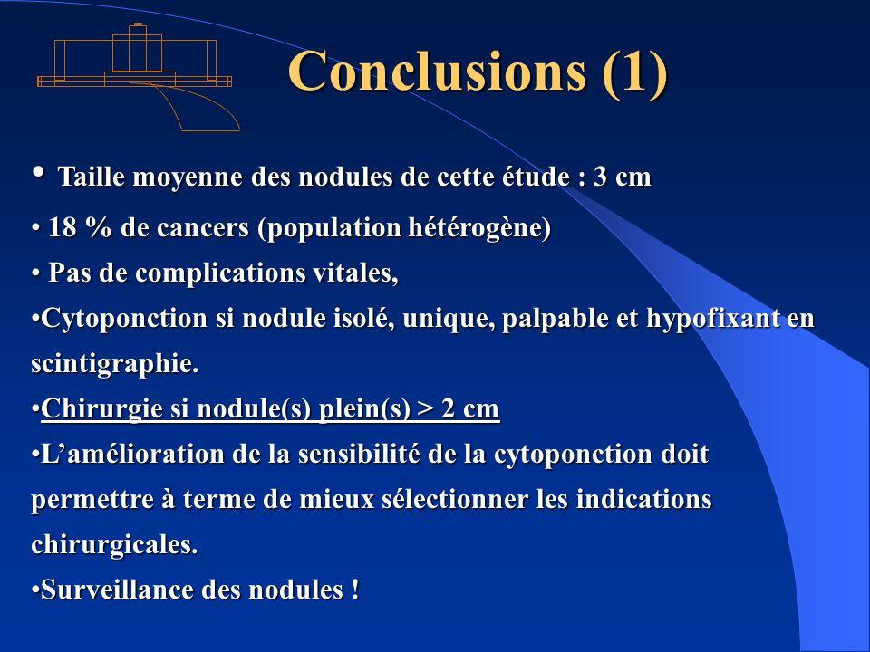 Conclusions (1) Taille moyenne des nodules de cette étude : 3 cm Taille moyenne des nodules de cette étude : 3 cm 18 % de cancers (population hétérogè