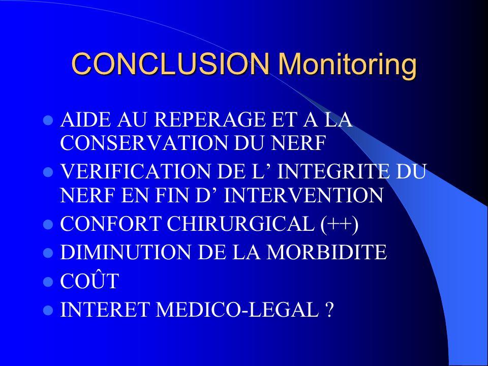 CONCLUSION Monitoring AIDE AU REPERAGE ET A LA CONSERVATION DU NERF VERIFICATION DE L INTEGRITE DU NERF EN FIN D INTERVENTION CONFORT CHIRURGICAL (++)