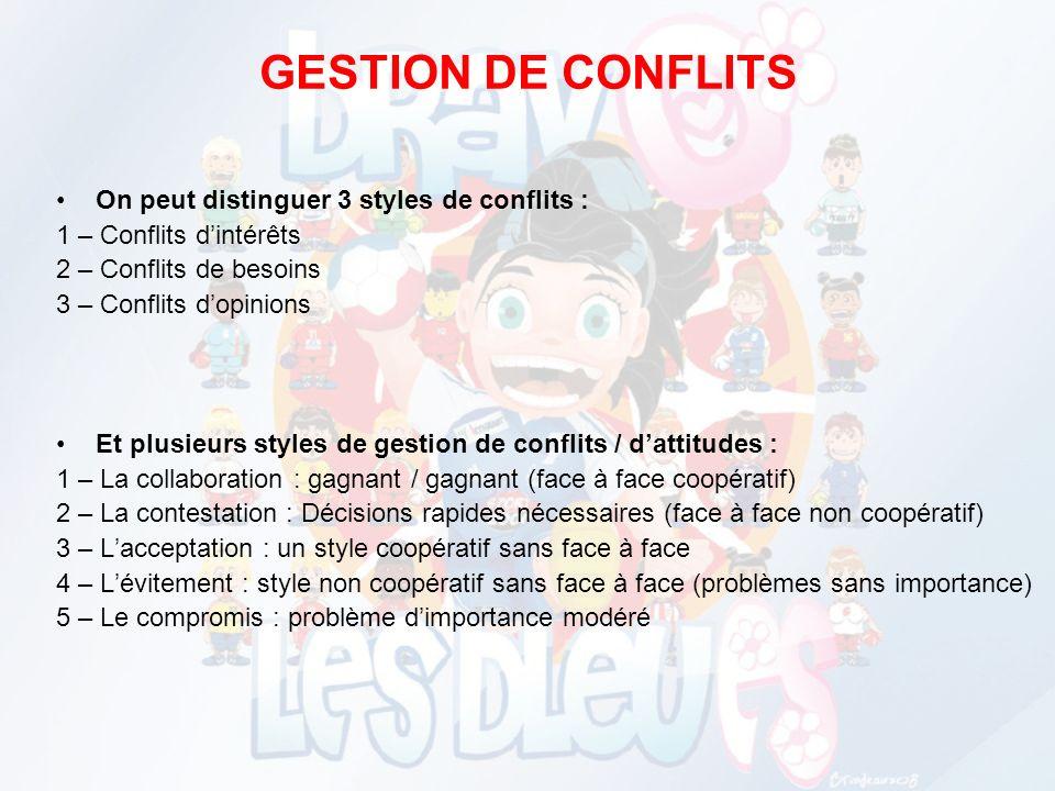 LES CONDITIONS DE REUSSITE DU PROJET