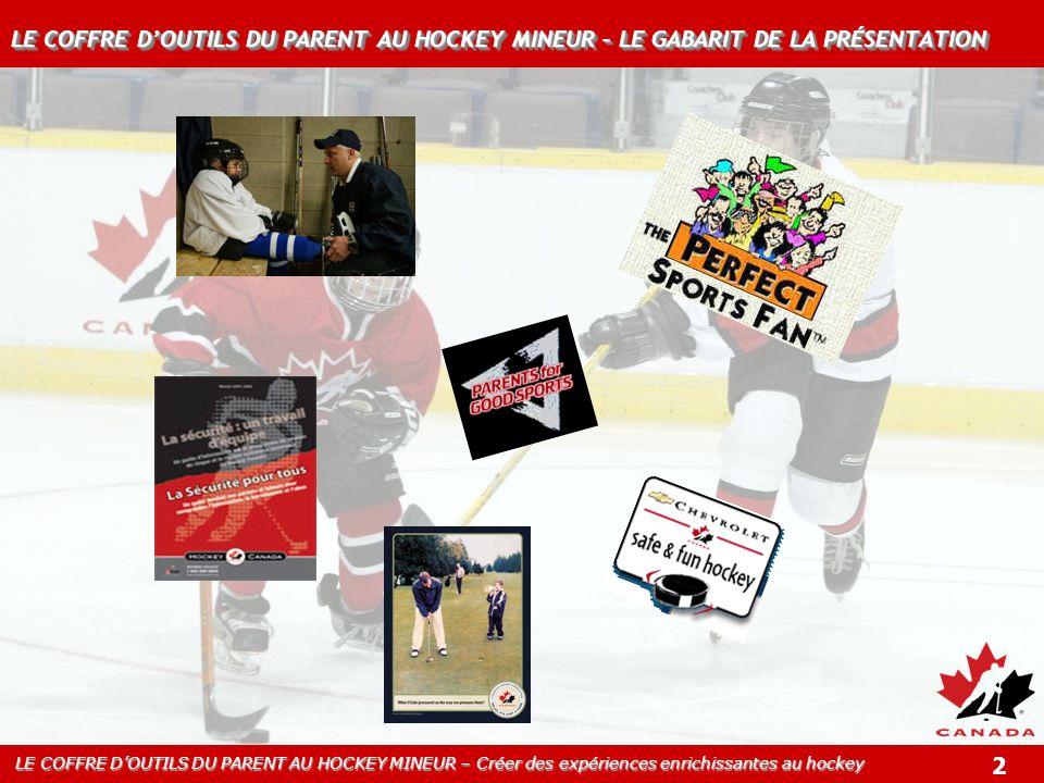 LE COFFRE DOUTILS DU PARENT AU HOCKEY MINEUR – Créer des expériences enrichissantes au hockey 33 LE COFFRE DOUTILS DU PARENT AU HOCKEY MINEUR – LE GABARIT DE LA PRÉSENTATION « Bien », dit lentraîneur.