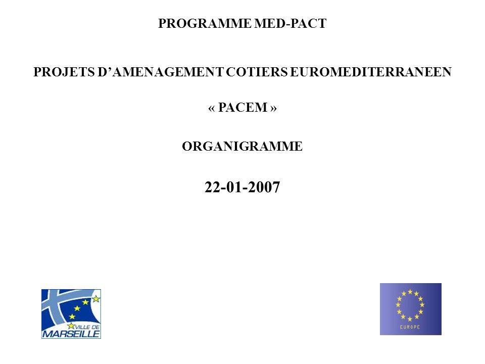 PROGRAMME MED-PACT PROJETS DAMENAGEMENT COTIERS EUROMEDITERRANEEN « PACEM » ORGANIGRAMME 22-01-2007