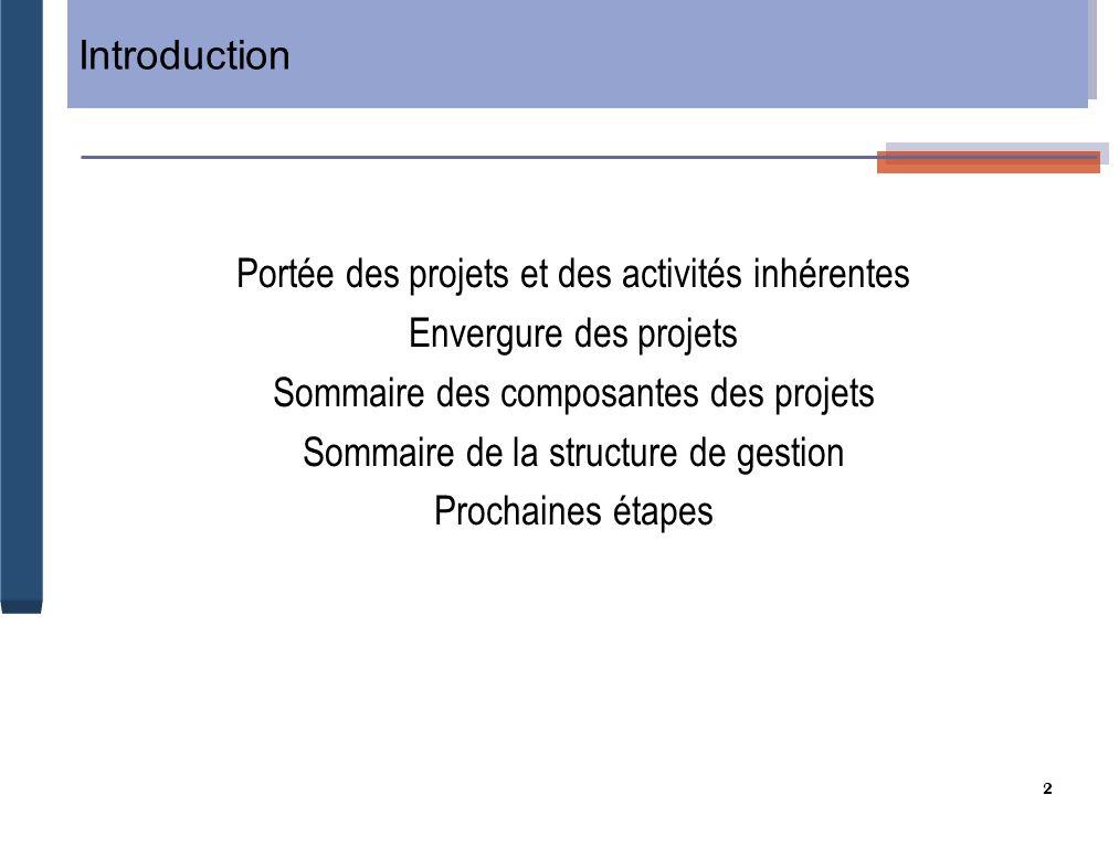 2 Introduction Portée des projets et des activités inhérentes Envergure des projets Sommaire des composantes des projets Sommaire de la structure de gestion Prochaines étapes