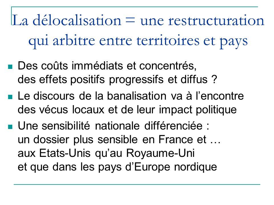 La délocalisation = une restructuration qui arbitre entre territoires et pays Des coûts immédiats et concentrés, des effets positifs progressifs et di