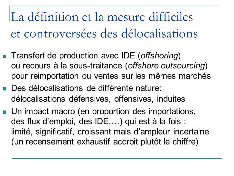 La définition et la mesure difficiles et controversées des délocalisations Transfert de production avec IDE (offshoring) ou recours à la sous-traitance (offshore outsourcing) pour reimportation ou ventes sur les mêmes marchés Des délocalisations de différente nature: délocalisations défensives, offensives, induites Un impact macro (en proportion des importations, des flux demploi, des IDE,…) qui est à la fois : limité, significatif, croissant mais dampleur incertaine (un recensement exhaustif accroit plutôt le chiffre)