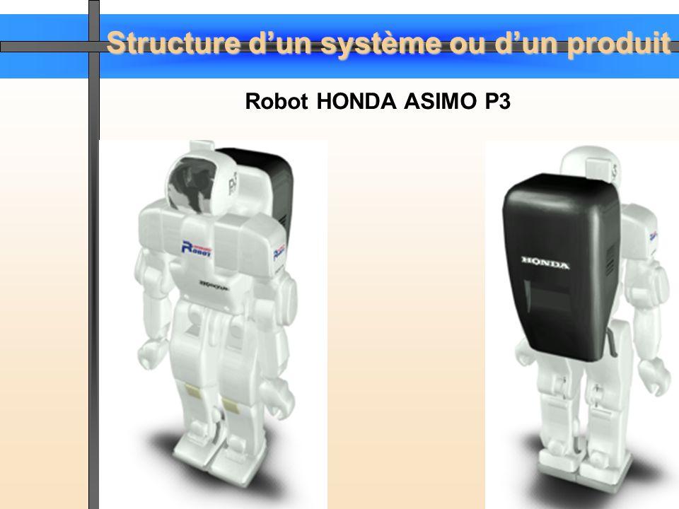 Structure dun système ou dun produit Notion de système Un système technique est un ensemble d éléments fonctionnels en interaction, organisés en fonction d une finalité ou d un but.