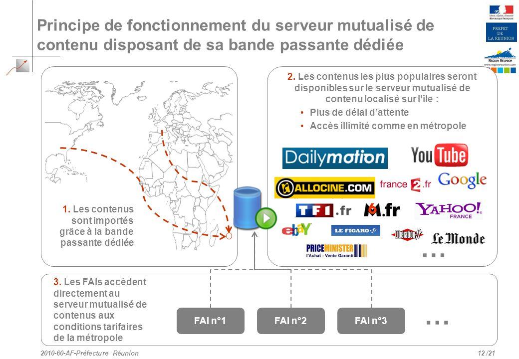 /21 Principe de fonctionnement du serveur mutualisé de contenu disposant de sa bande passante dédiée 12 2010-60-AF-Préfecture Réunion 1. Les contenus