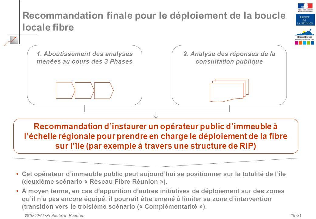 /21 Recommandation finale pour le déploiement de la boucle locale fibre 16 2010-60-AF-Préfecture Réunion Recommandation dinstaurer un opérateur public