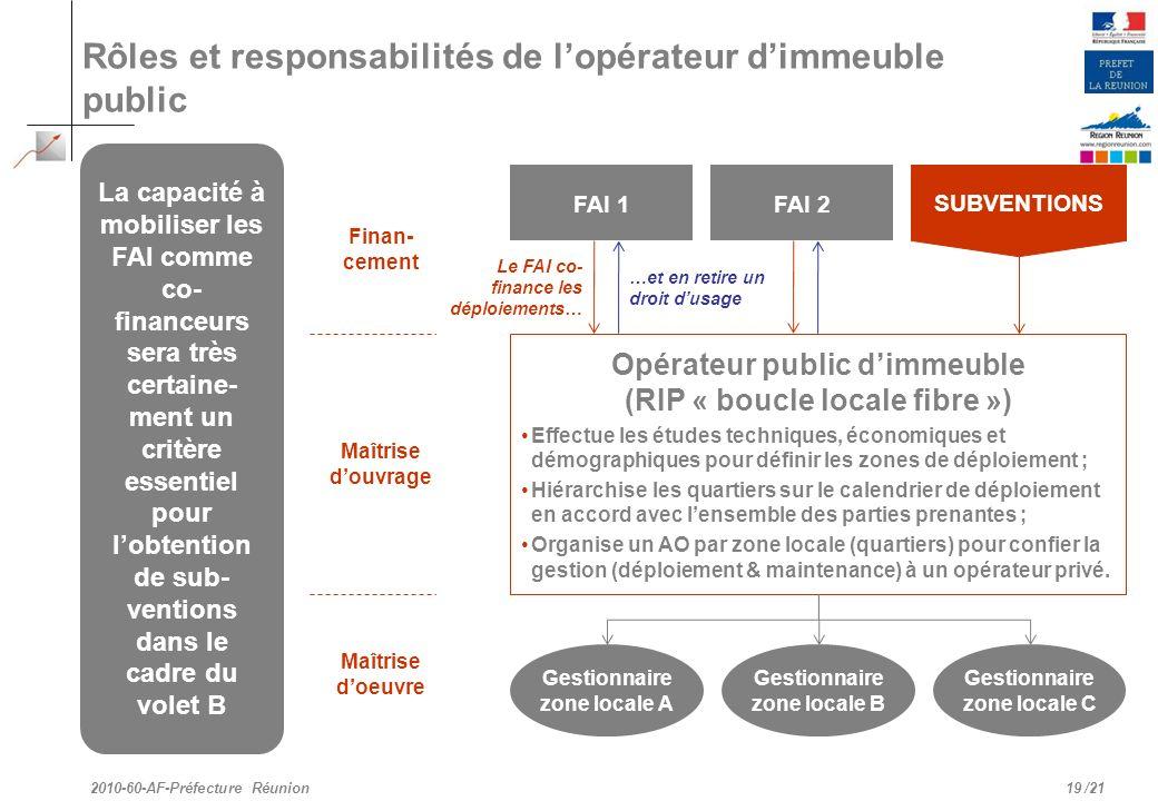 /21 Rôles et responsabilités de lopérateur dimmeuble public 19 2010-60-AF-Préfecture Réunion La capacité à mobiliser les FAI comme co- financeurs sera