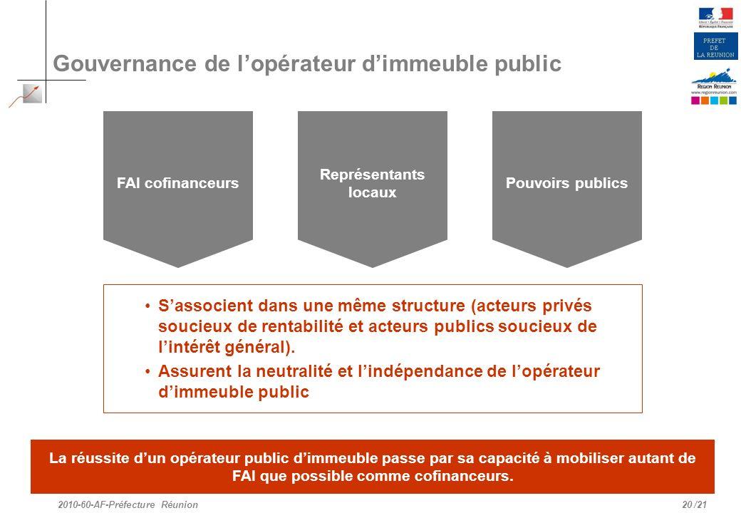 /21 Gouvernance de lopérateur dimmeuble public 20 2010-60-AF-Préfecture Réunion La réussite dun opérateur public dimmeuble passe par sa capacité à mob