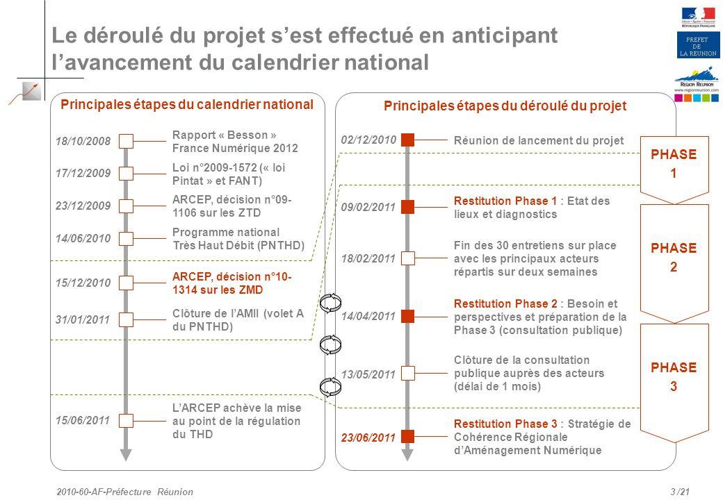 /21 Le déroulé du projet sest effectué en anticipant lavancement du calendrier national 3 2010-60-AF-Préfecture Réunion Principales étapes du calendri