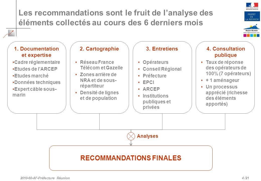 /21 Les recommandations sont le fruit de lanalyse des éléments collectés au cours des 6 derniers mois 4 2010-60-AF-Préfecture Réunion RECOMMANDATIONS