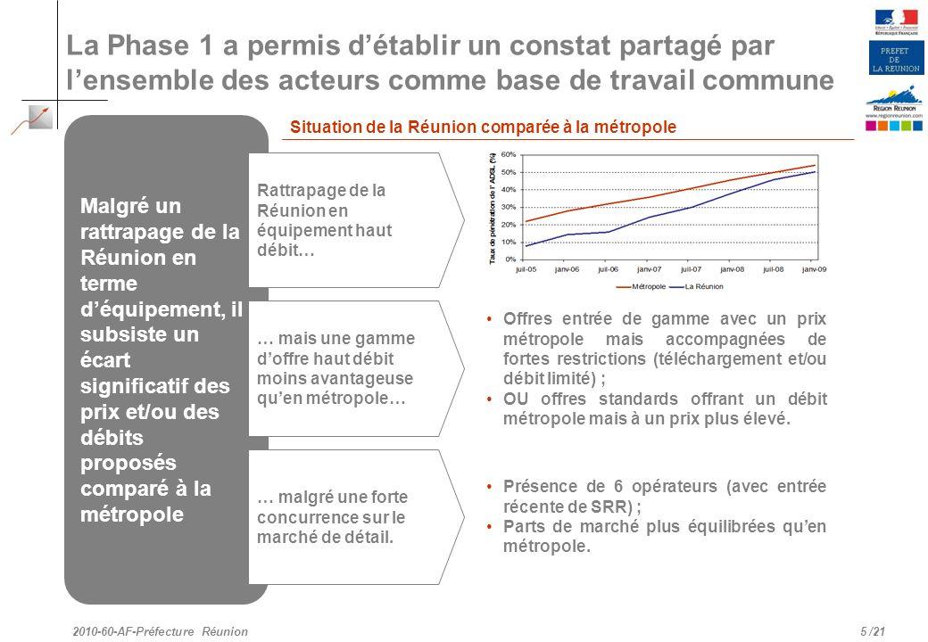 /21 Situation de la Réunion comparée à la métropole La Phase 1 a permis détablir un constat partagé par lensemble des acteurs comme base de travail co