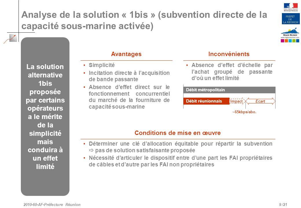 /21 Analyse de la solution « 1bis » (subvention directe de la capacité sous-marine activée) 9 2010-60-AF-Préfecture Réunion La solution alternative 1b