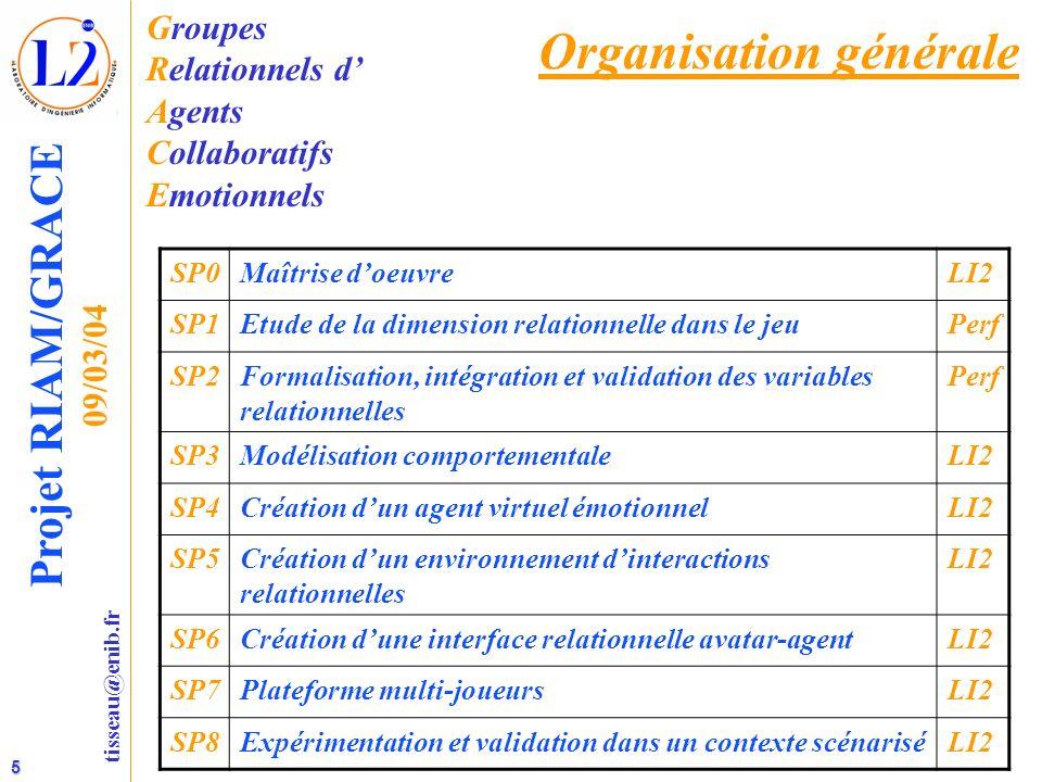 6 tisseau@enib.fr Projet RIAM/GRACE 09/03/04 Organisation générale T0T0 +3+6+7+10+11+12+13+14+18+20+24 SP0 Gestion de projet SP1 Dimension relationnelle SP2 Variables relationnelles SP3 Modélisation comportementale SP4 Agent émotionnel SP5 Environnement dinteractions relationnelles SP6 Interaction avatar-agent SP7 Plateforme multi-joueurs SP8 Tests et validation Groupes Relationnels d Agents Collaboratifs Emotionnels
