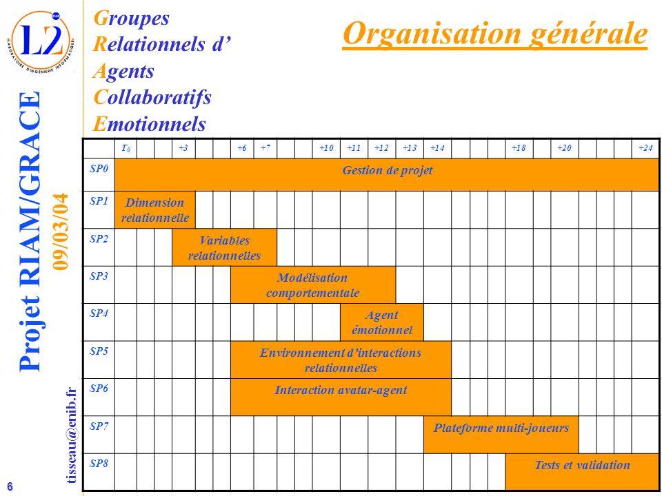 6 tisseau@enib.fr Projet RIAM/GRACE 09/03/04 Organisation générale T0T0 +3+6+7+10+11+12+13+14+18+20+24 SP0 Gestion de projet SP1 Dimension relationnel