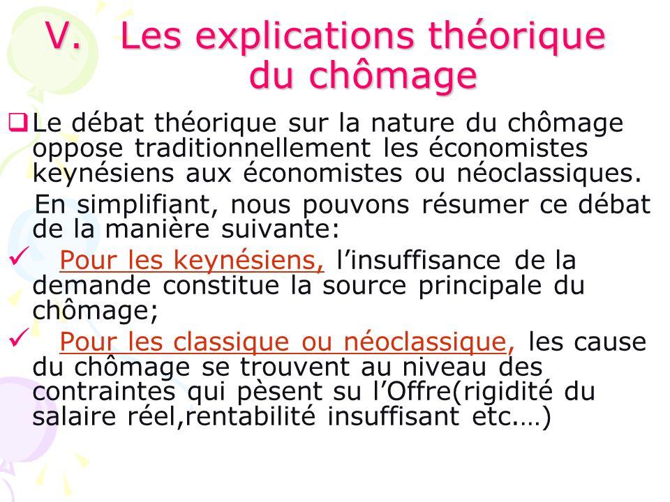 V.Les explications théorique du chômage Le débat théorique sur la nature du chômage oppose traditionnellement les économistes keynésiens aux économistes ou néoclassiques.