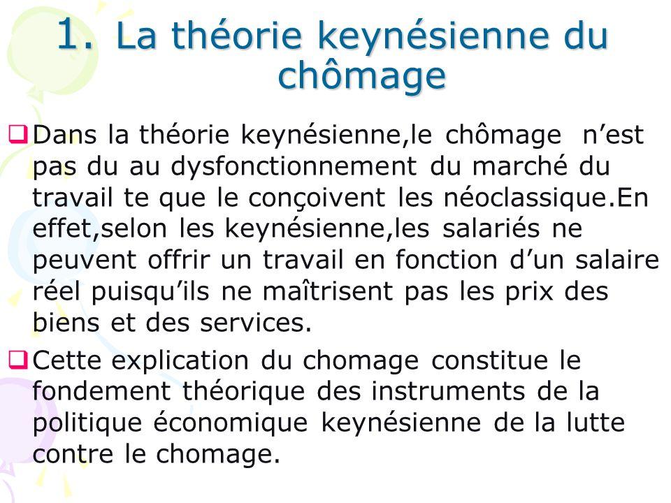 V.Les explications théorique du chômage Le débat théorique sur la nature du chômage oppose traditionnellement les économistes keynésiens aux économist