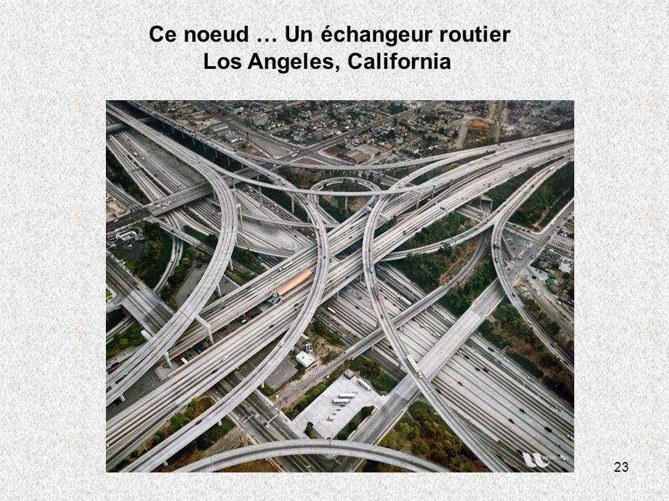 23 Ce noeud … Un échangeur routier Los Angeles, California