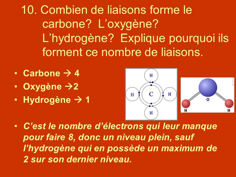 10. Combien de liaisons forme le carbone? Loxygène? Lhydrogène? Explique pourquoi ils forment ce nombre de liaisons. Carbone 4 Oxygène 2 Hydrogène 1 C