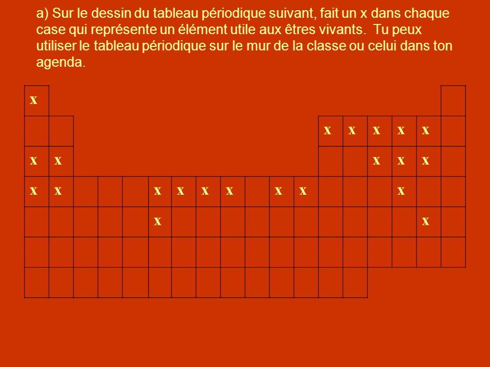 a) Sur le dessin du tableau périodique suivant, fait un x dans chaque case qui représente un élément utile aux êtres vivants. Tu peux utiliser le tabl