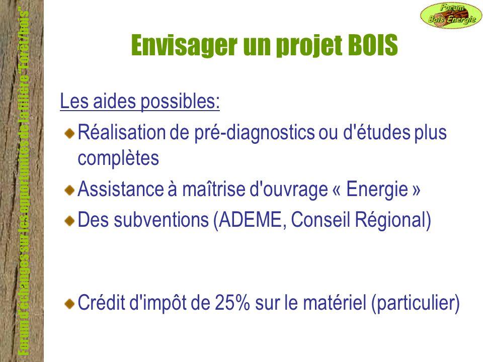 Forum déchanges sur les opportunités de la filière Forêt/bois Envisager un projet BOIS Les aides possibles: Réalisation de pré-diagnostics ou d'études