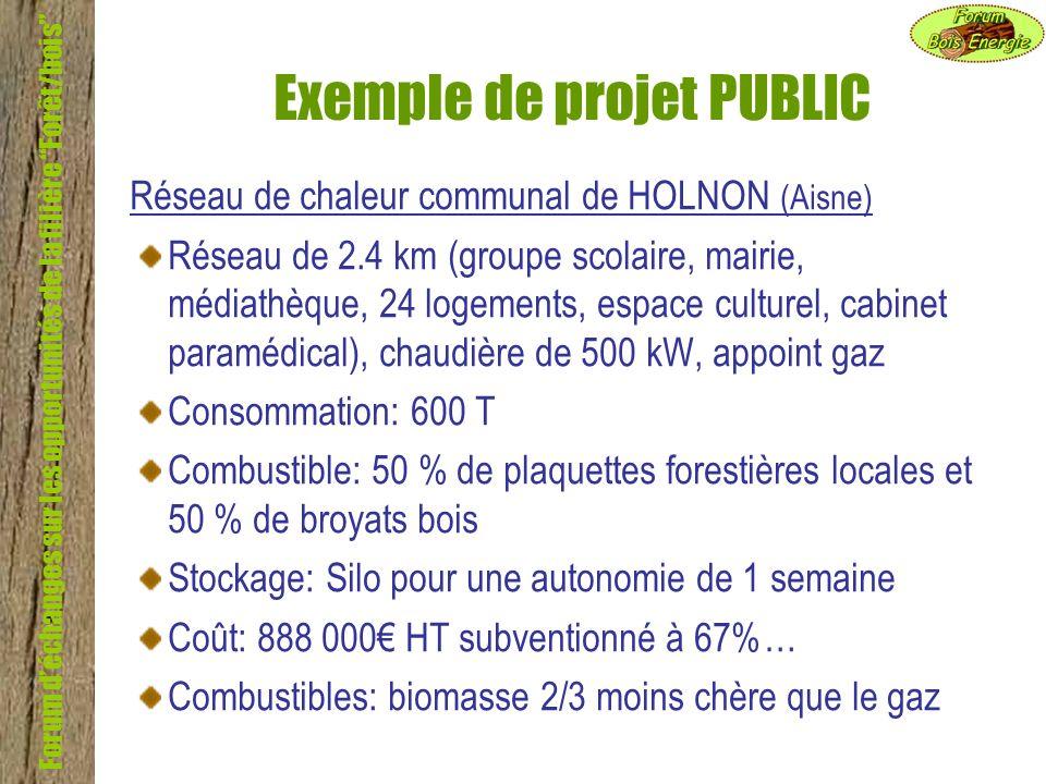 Forum déchanges sur les opportunités de la filière Forêt/bois Exemple de projet PUBLIC Réseau de chaleur communal de HOLNON (Aisne) Réseau de 2.4 km (