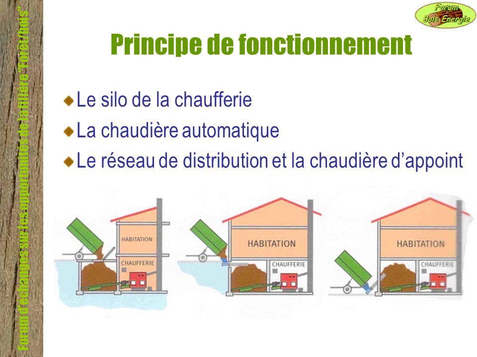 Forum déchanges sur les opportunités de la filière Forêt/bois Principe de fonctionnement Le silo de la chaufferie: Étanchéité Capacité du silo suffisante Accès poids lourds