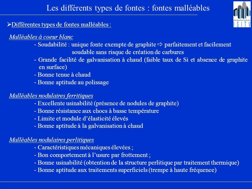 Les différents types de fontes : fontes malléables Différentes types de fontes malléables : Malléables à coeur blanc - Soudabilité : unique fonte exem