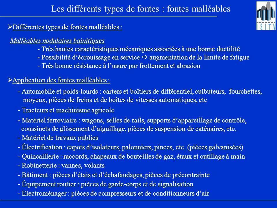 Les différents types de fontes : fontes malléables Différentes types de fontes malléables : Malléables nodulaires bainitiques - Très hautes caractéris