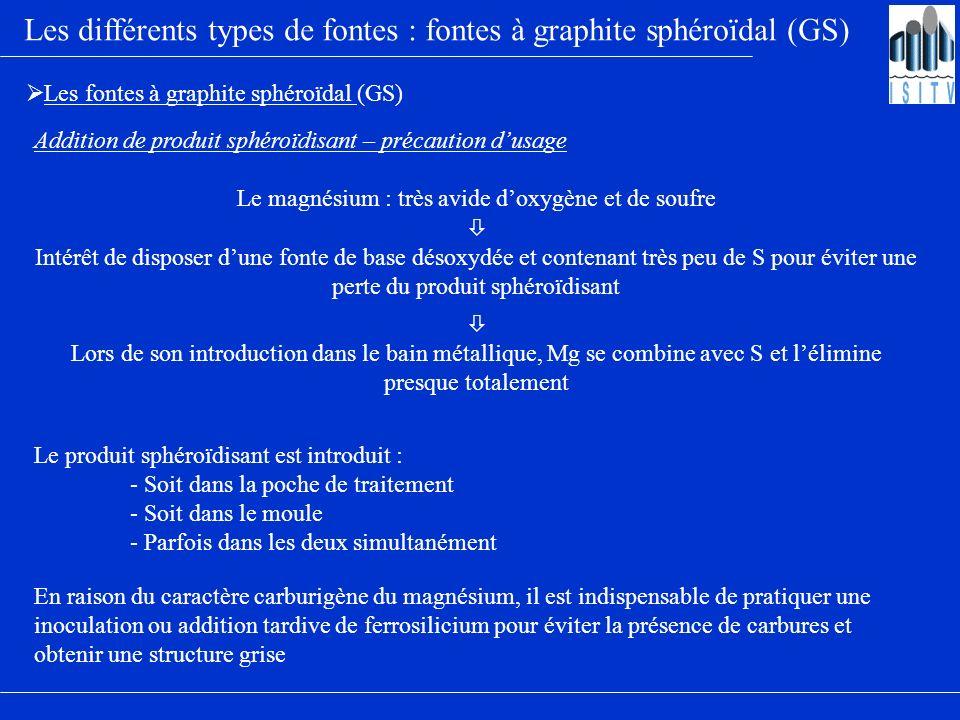 Les différents types de fontes : fontes à graphite sphéroïdal (GS) Les fontes à graphite sphéroïdal (GS) Addition de produit sphéroïdisant – précautio