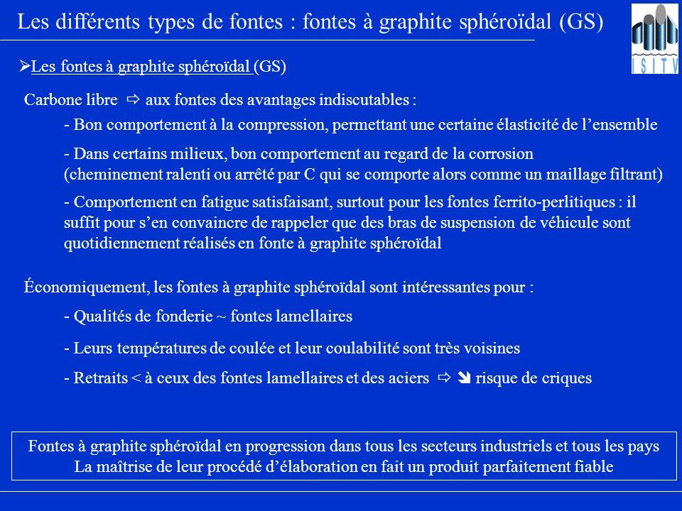 Les différents types de fontes : fontes à graphite sphéroïdal (GS) Les fontes à graphite sphéroïdal (GS) Carbone libre aux fontes des avantages indisc