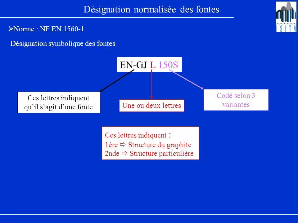 Norme : NF EN 1560-1 Désignation symbolique des fontes EN-GJ L 150S Ces lettres indiquent quil sagit dune fonte Une ou deux lettres Ces lettres indiqu