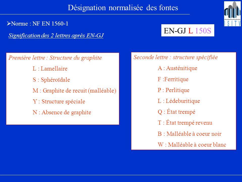 Désignation normalisée des fontes Norme : NF EN 1560-1 Signification des 2 lettres après EN-GJ EN-GJ L 150S Première lettre : Structure du graphite L